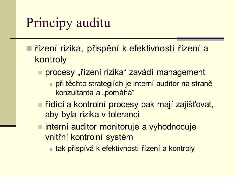 """Principy auditu řízení rizika, přispění k efektivnosti řízení a kontroly. procesy """"řízení rizika zavádí management."""