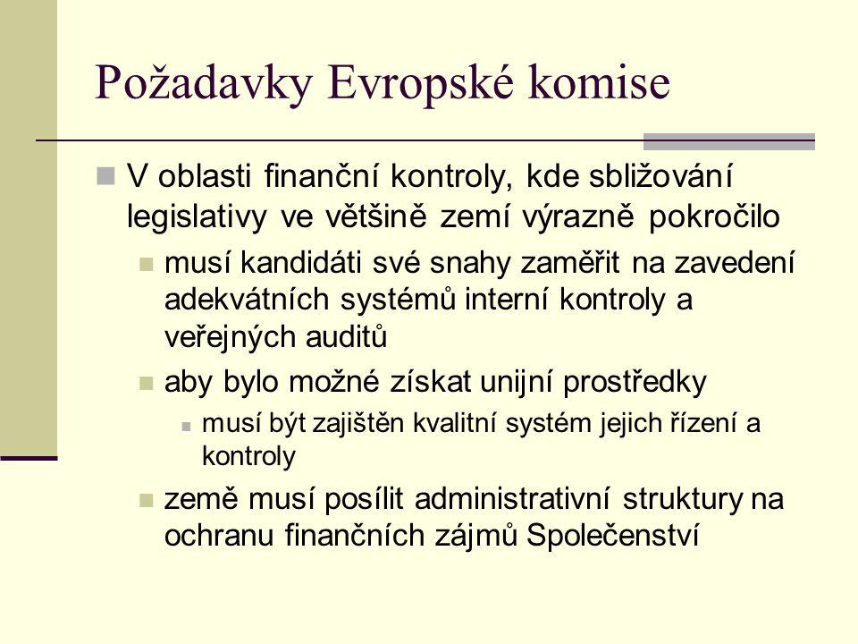 Požadavky Evropské komise