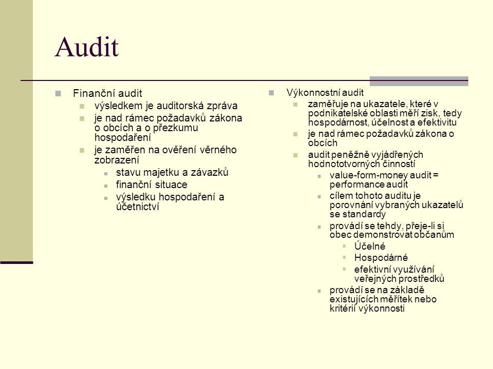 Audit Finanční audit výsledkem je auditorská zpráva