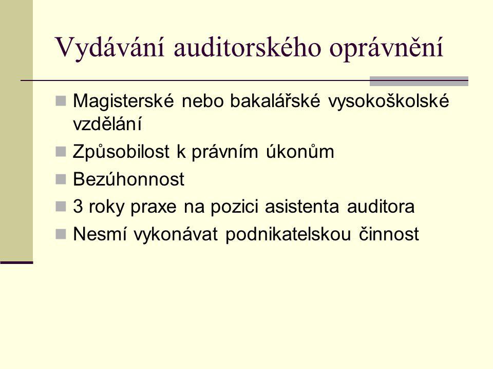 Vydávání auditorského oprávnění
