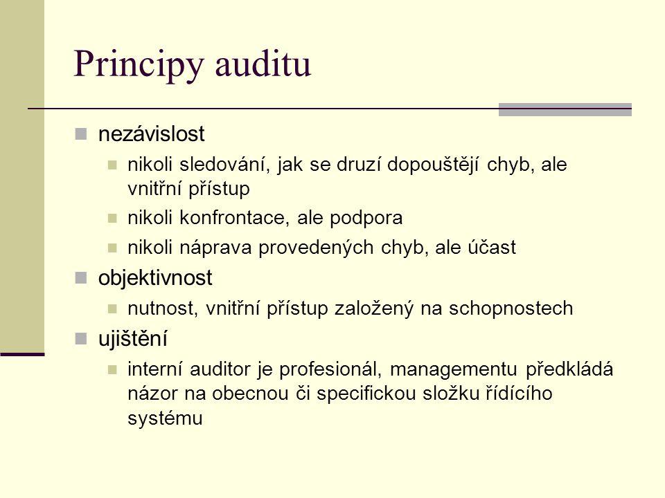 Principy auditu nezávislost objektivnost ujištění