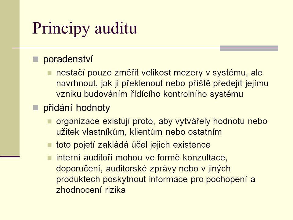 Principy auditu poradenství přidání hodnoty