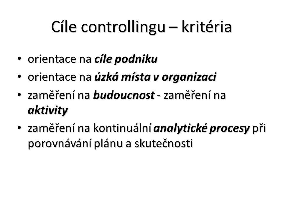 Cíle controllingu – kritéria