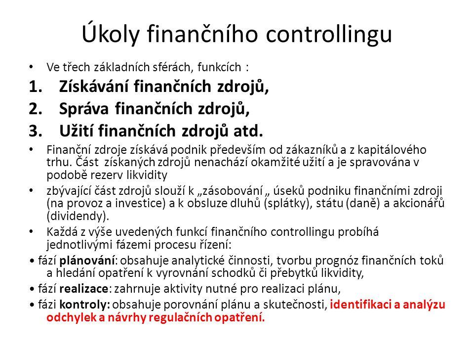 Úkoly finančního controllingu