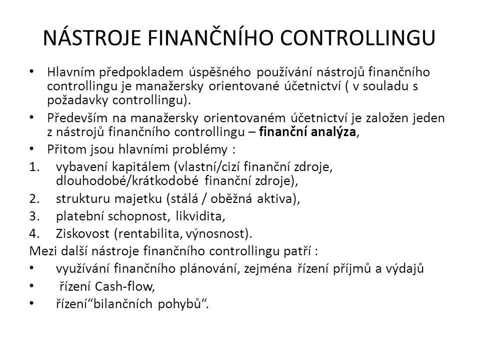 NÁSTROJE FINANČNÍHO CONTROLLINGU