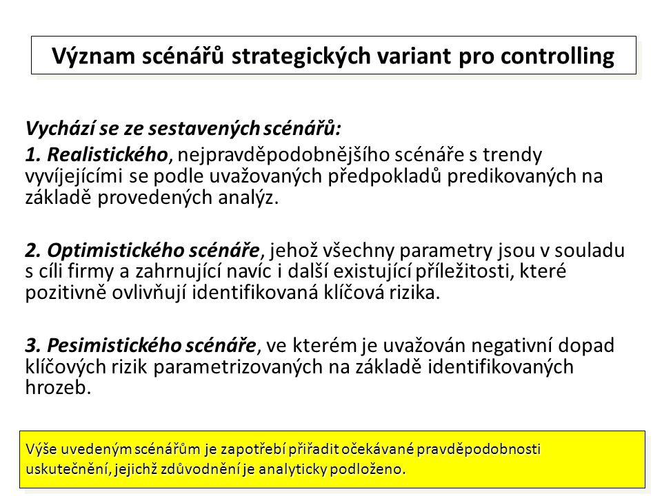 Význam scénářů strategických variant pro controlling