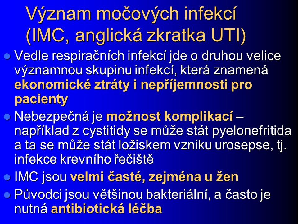 Význam močových infekcí (IMC, anglická zkratka UTI)