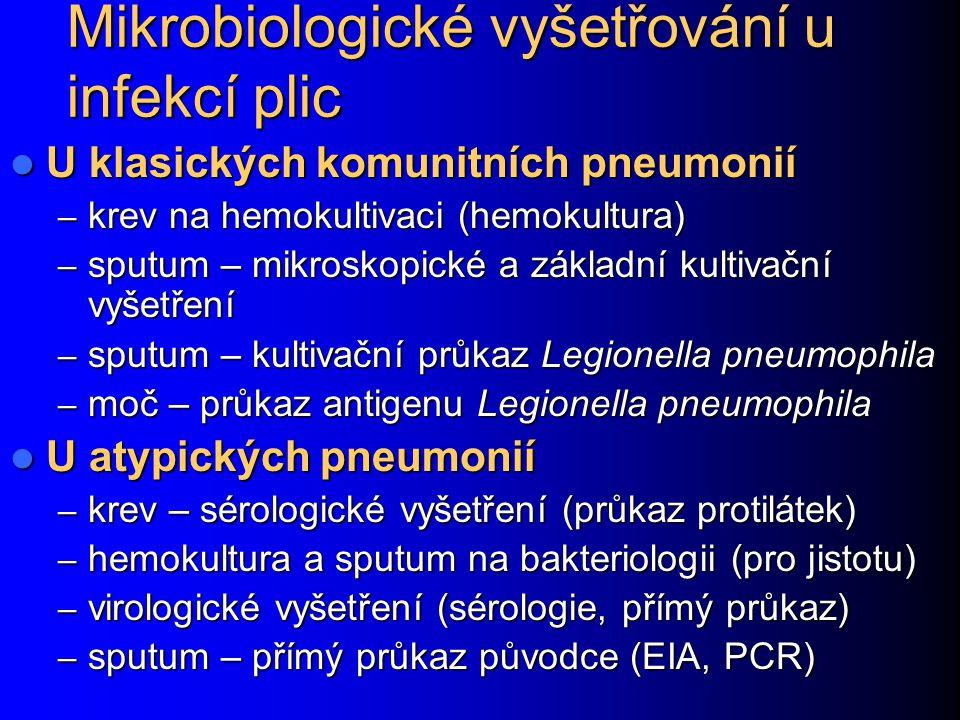 Mikrobiologické vyšetřování u infekcí plic