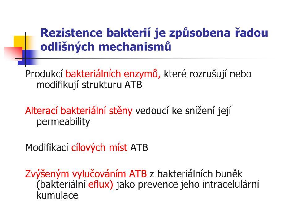 Rezistence bakterií je způsobena řadou odlišných mechanismů