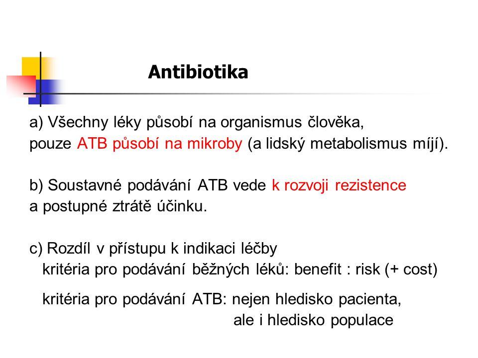 Antibiotika a) Všechny léky působí na organismus člověka,