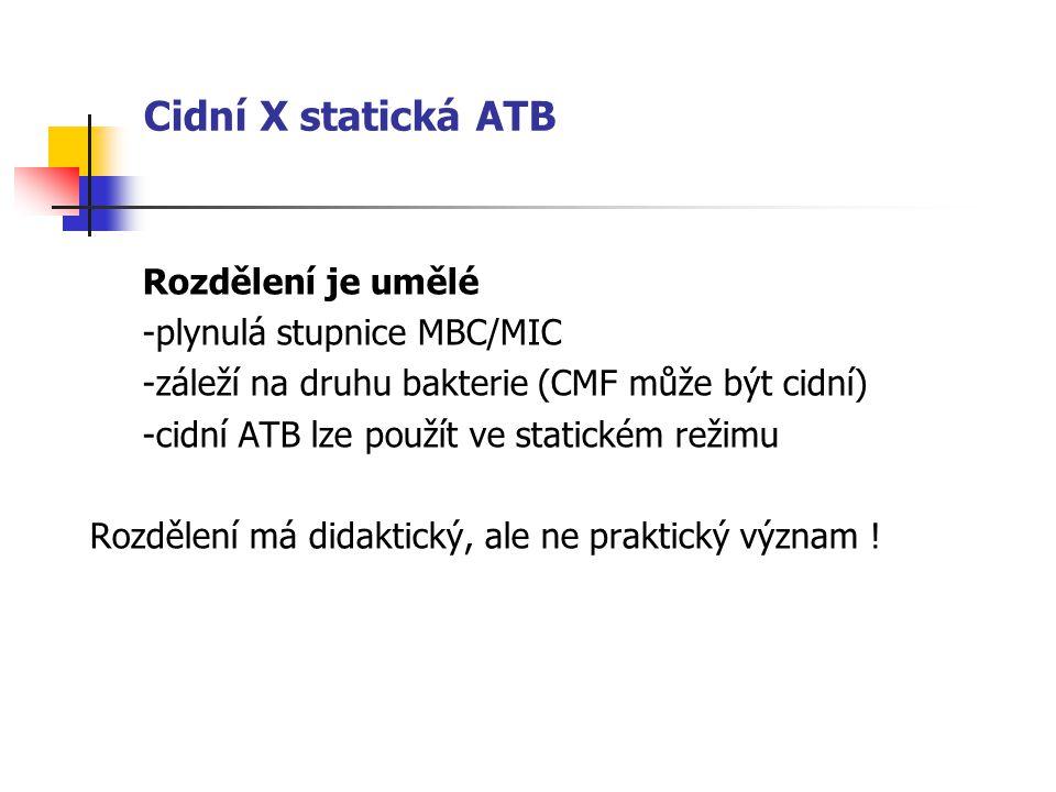 Cidní X statická ATB Rozdělení je umělé -plynulá stupnice MBC/MIC