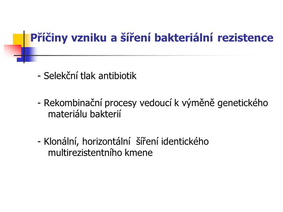 Příčiny vzniku a šíření bakteriální rezistence