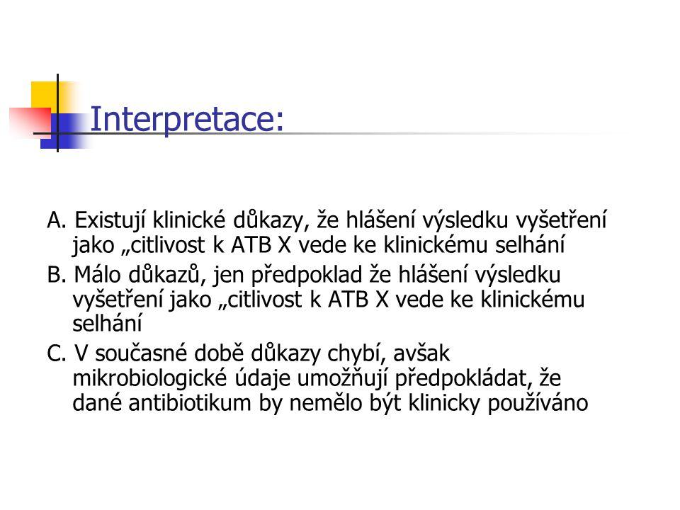 """Interpretace: A. Existují klinické důkazy, že hlášení výsledku vyšetření jako """"citlivost k ATB X vede ke klinickému selhání."""