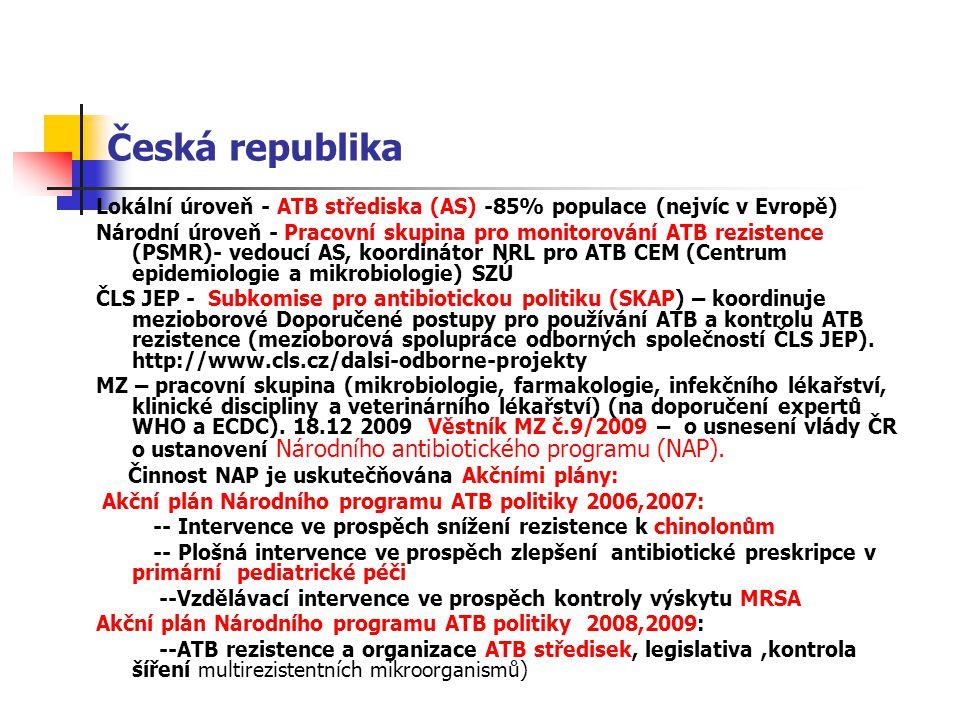 Česká republika Lokální úroveň - ATB střediska (AS) -85% populace (nejvíc v Evropě)