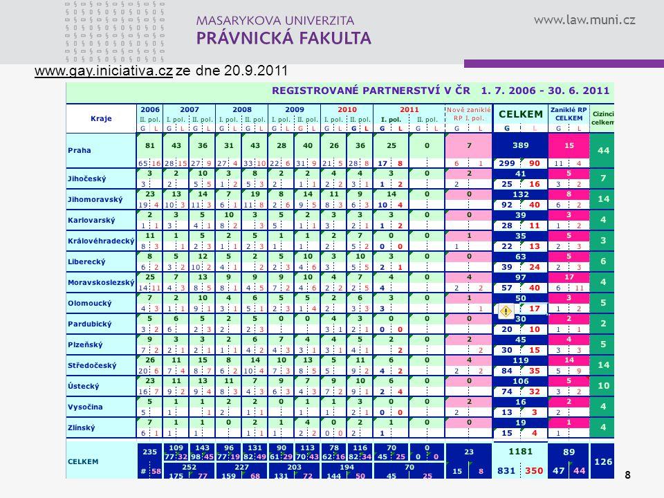 REGISTROVANÉ PARTNERSTVÍ V ČR 1. 7. 2006 - 30. 6. 2008 (celkový počet)