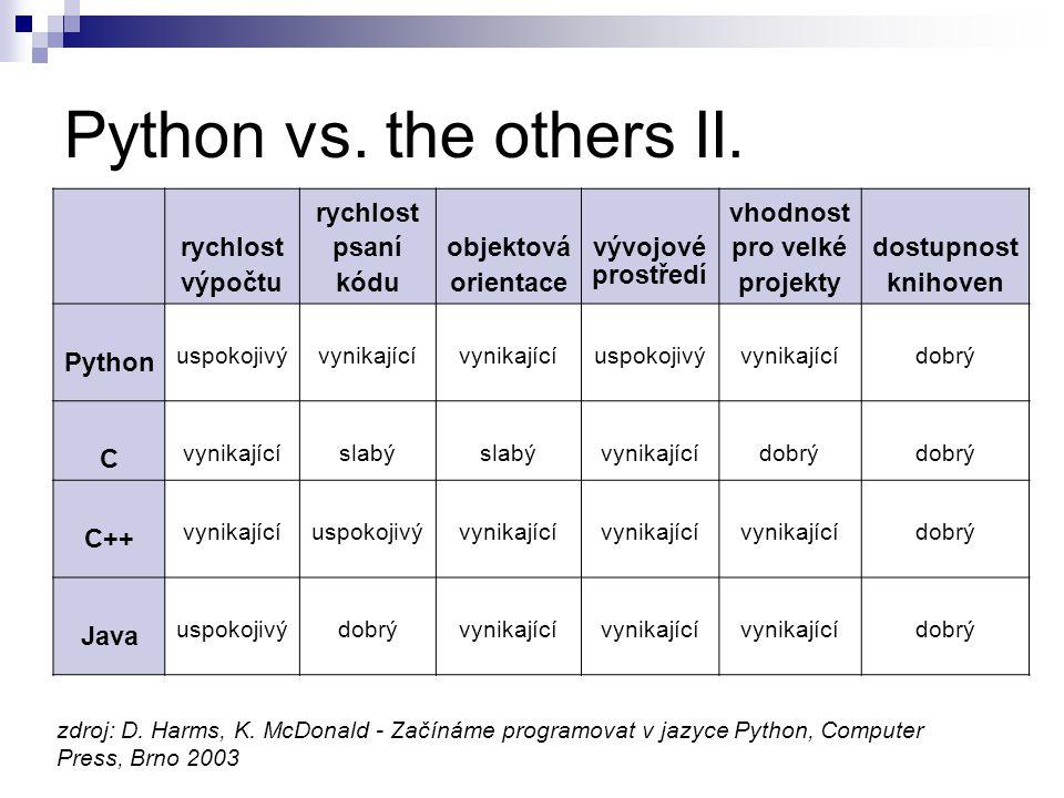 Python vs. the others II. rychlost výpočtu psaní kódu objektová