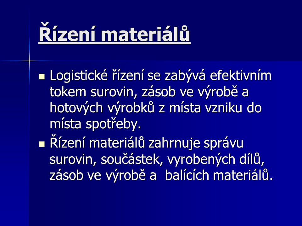Řízení materiálů Logistické řízení se zabývá efektivním tokem surovin, zásob ve výrobě a hotových výrobků z místa vzniku do místa spotřeby.