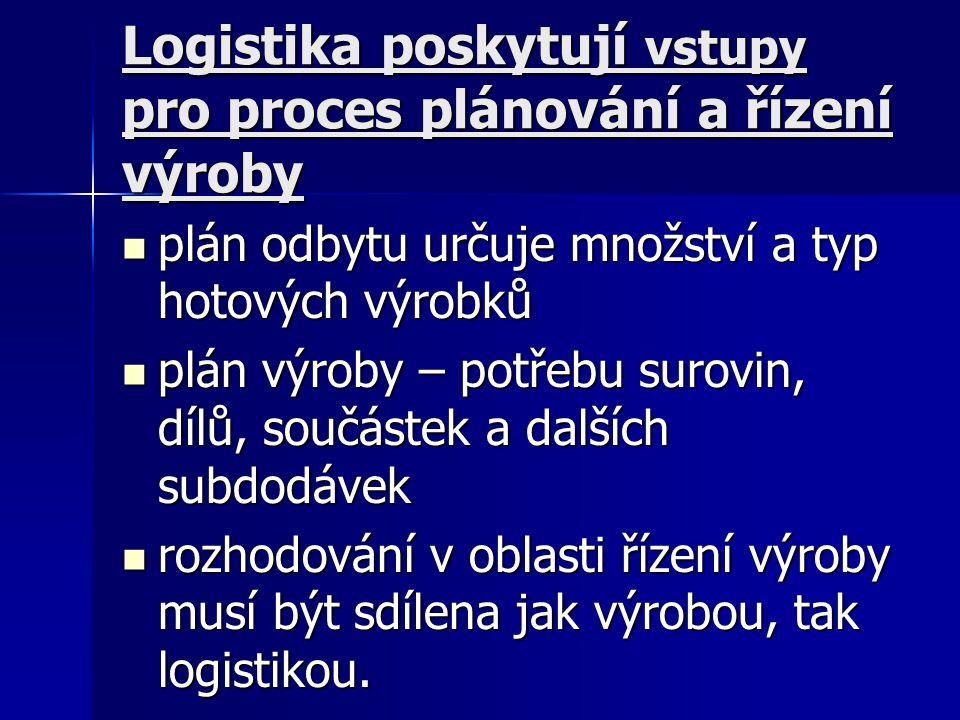 Logistika poskytují vstupy pro proces plánování a řízení výroby