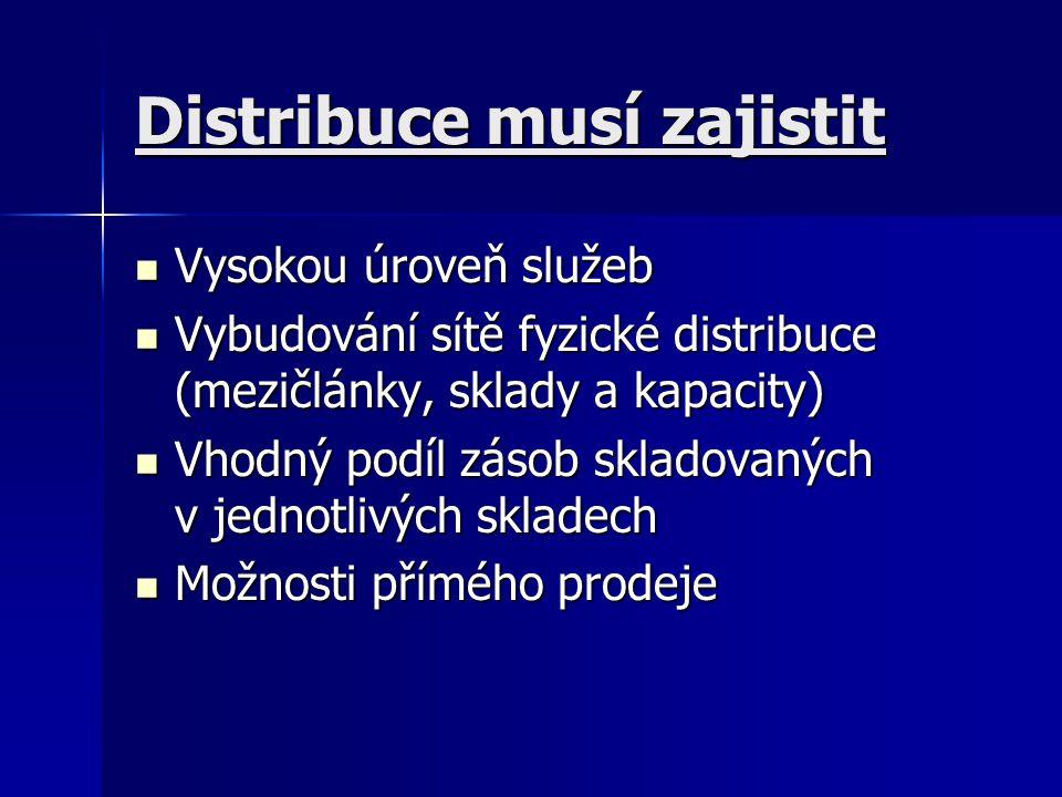 Distribuce musí zajistit