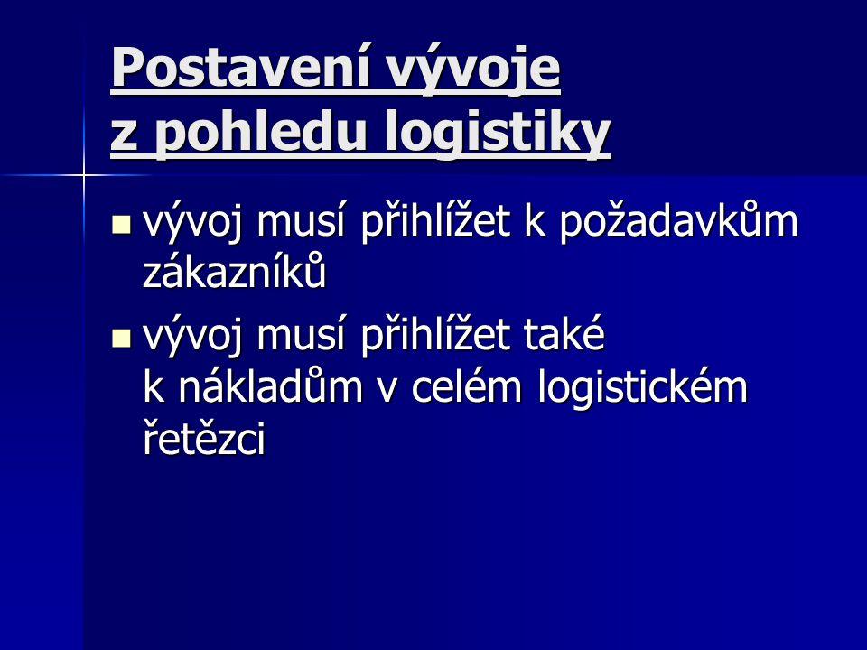 Postavení vývoje z pohledu logistiky