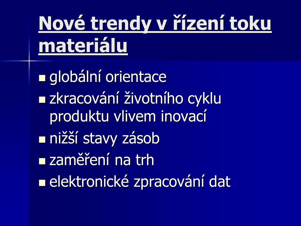 Nové trendy v řízení toku materiálu