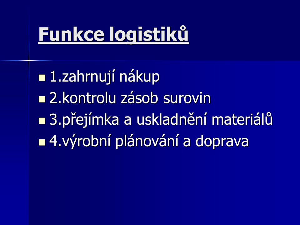 Funkce logistiků 1.zahrnují nákup 2.kontrolu zásob surovin