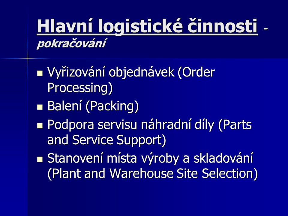Hlavní logistické činnosti -pokračování