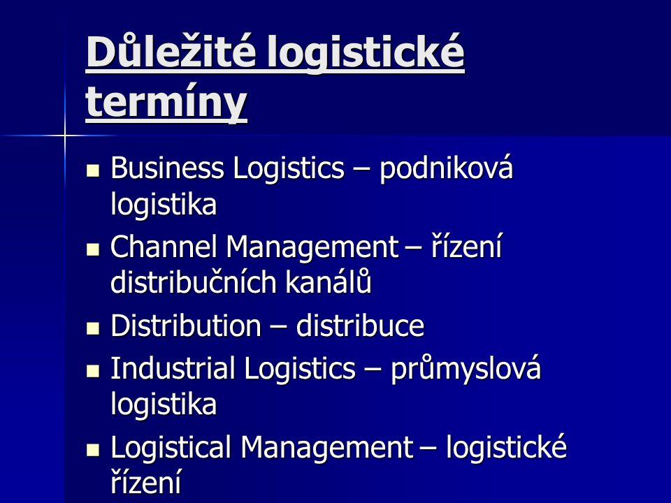 Důležité logistické termíny