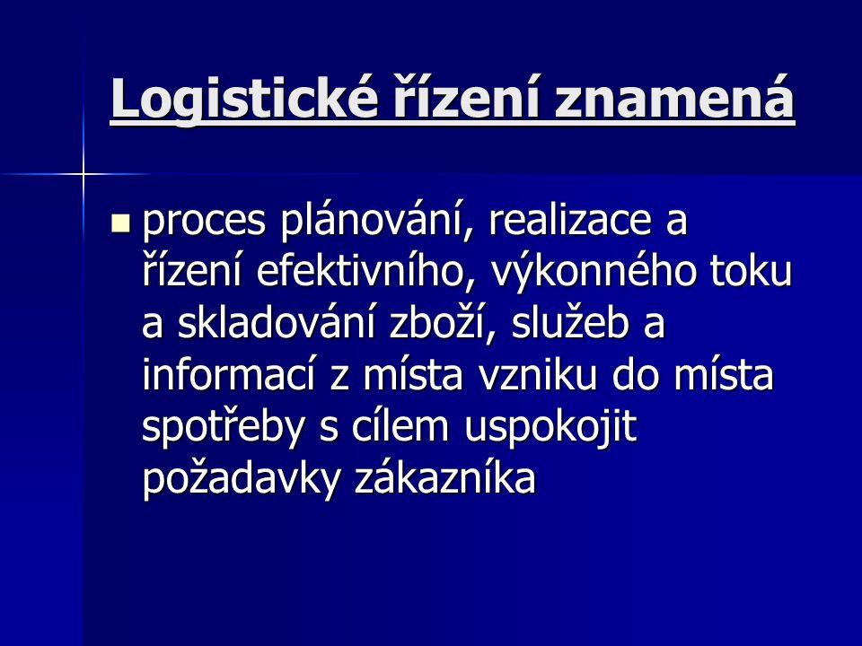 Logistické řízení znamená