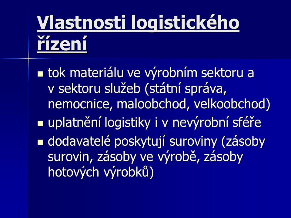 Vlastnosti logistického řízení