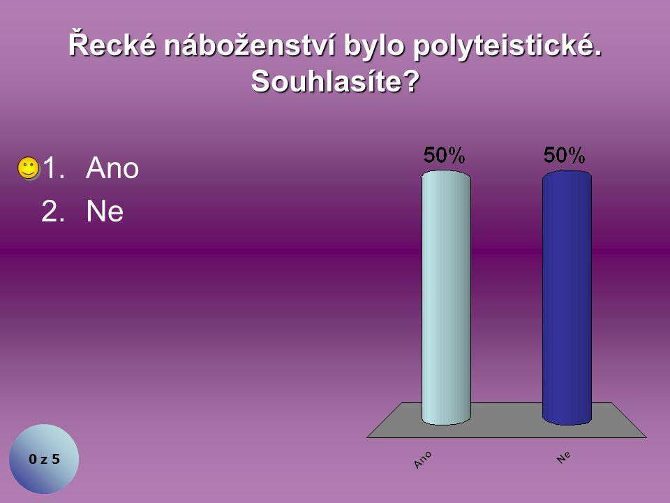 Řecké náboženství bylo polyteistické. Souhlasíte