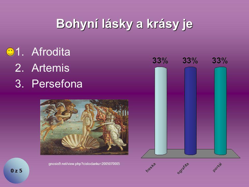 Bohyní lásky a krásy je Afrodita Artemis Persefona 0 z 5