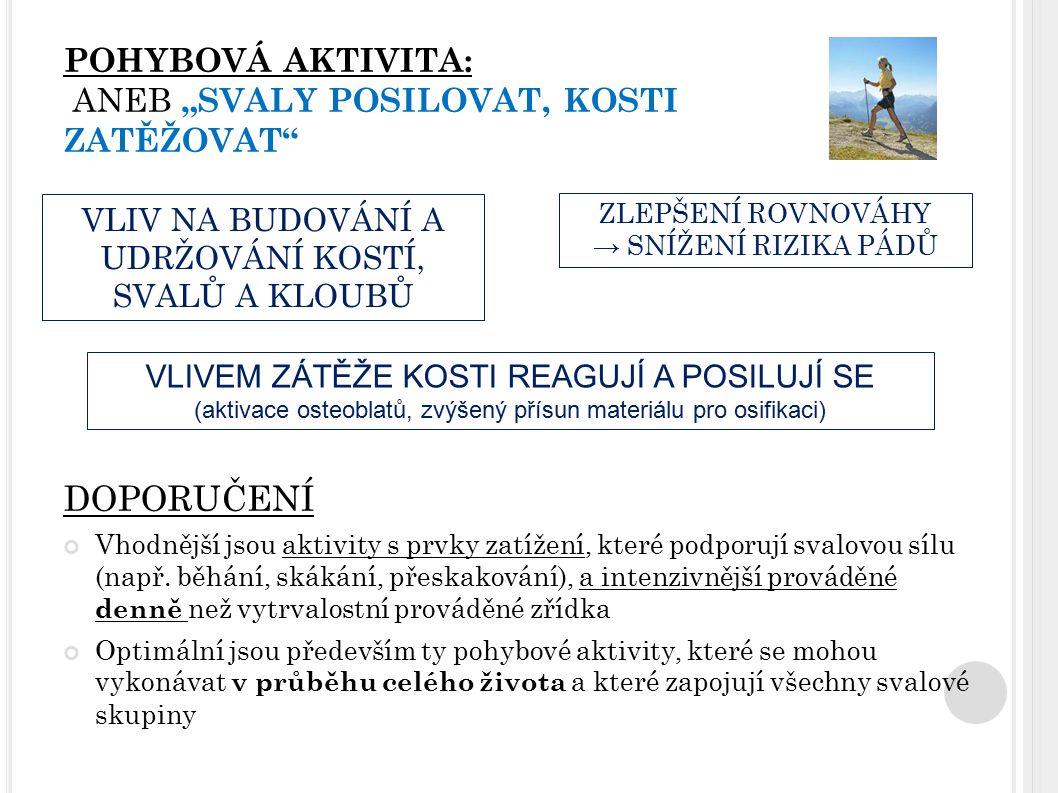 """POHYBOVÁ AKTIVITA: ANEB """"SVALY POSILOVAT, KOSTI ZATĚŽOVAT"""