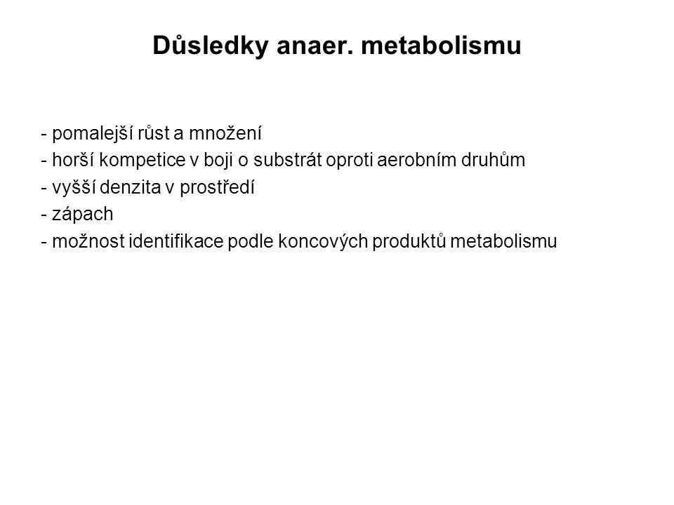 Důsledky anaer. metabolismu