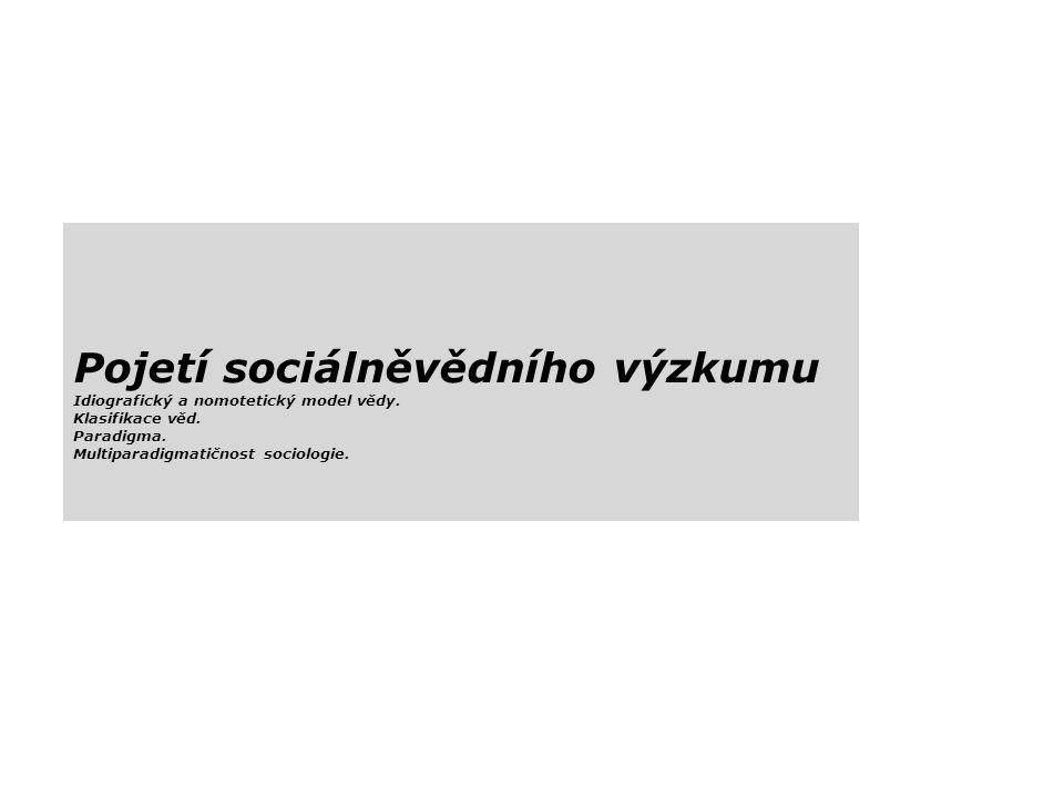 Pojetí sociálněvědního výzkumu
