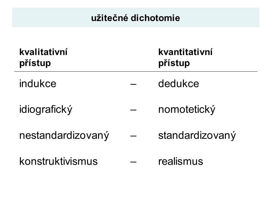 idiografický – nomotetický nestandardizovaný – standardizovaný