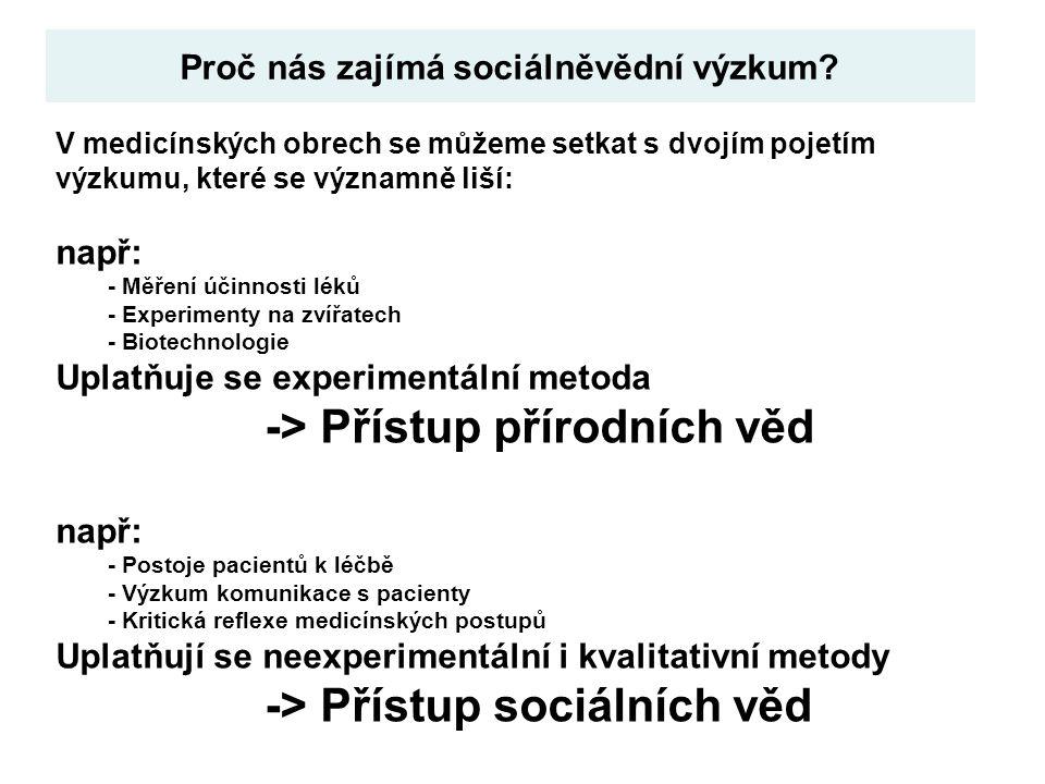 Proč nás zajímá sociálněvědní výzkum