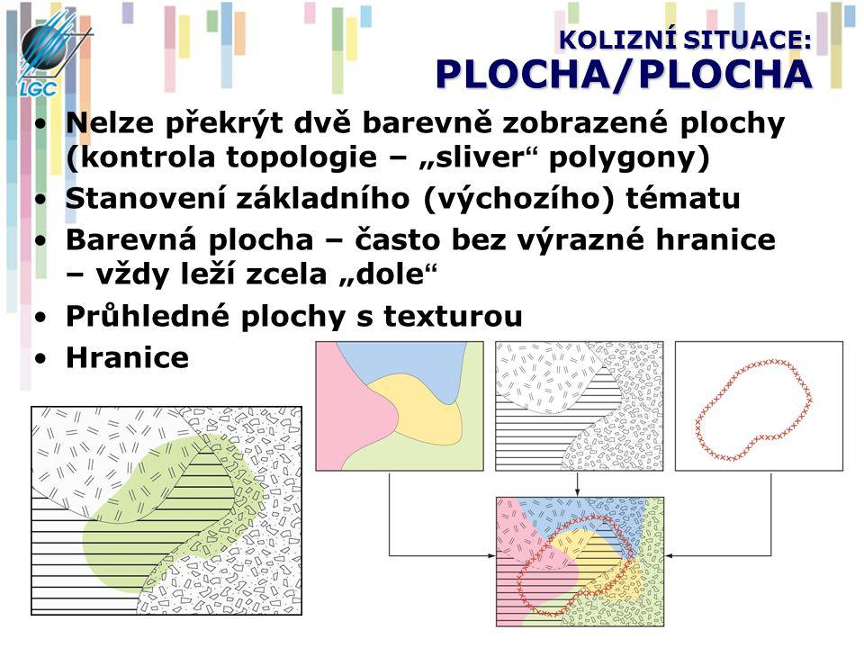 KOLIZNÍ SITUACE: PLOCHA/PLOCHA