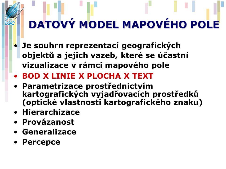 DATOVÝ MODEL MAPOVÉHO POLE