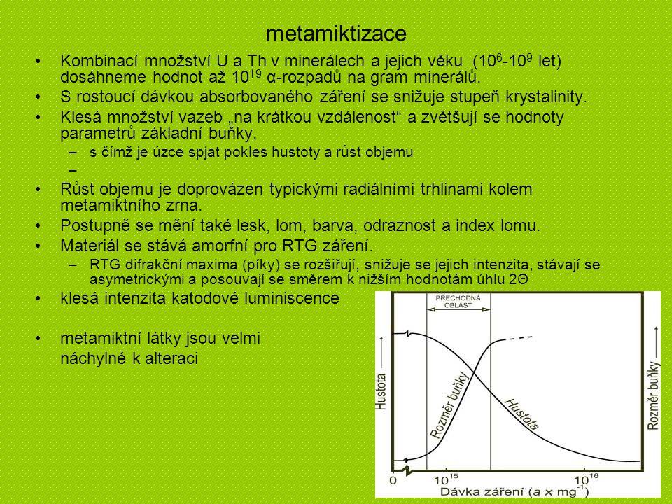metamiktizace Kombinací množství U a Th v minerálech a jejich věku (106-109 let) dosáhneme hodnot až 1019 α-rozpadů na gram minerálů.