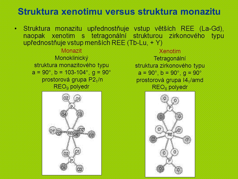 Struktura xenotimu versus struktura monazitu