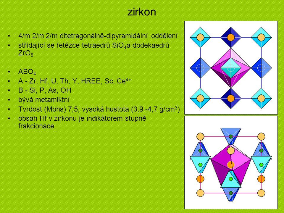zirkon 4/m 2/m 2/m ditetragonálně-dipyramidální oddělení