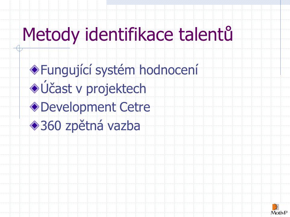 Metody identifikace talentů