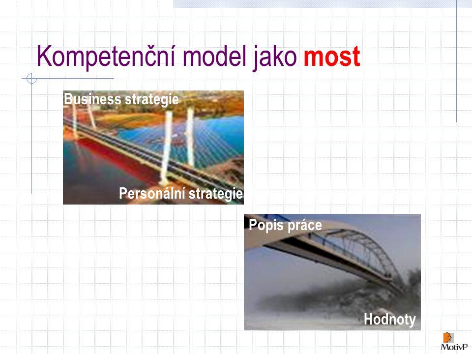 Kompetenční model jako most