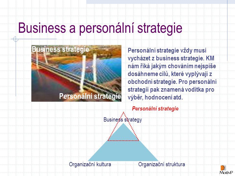 Business a personální strategie