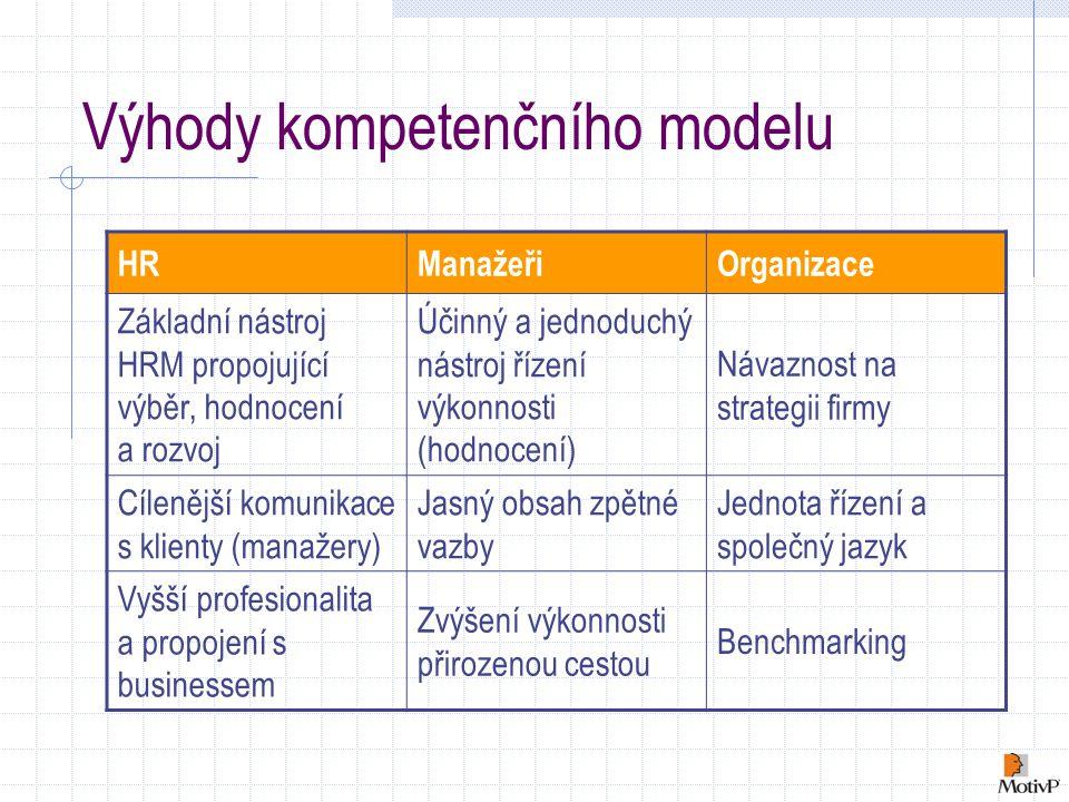 Výhody kompetenčního modelu