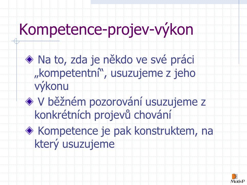 Kompetence-projev-výkon