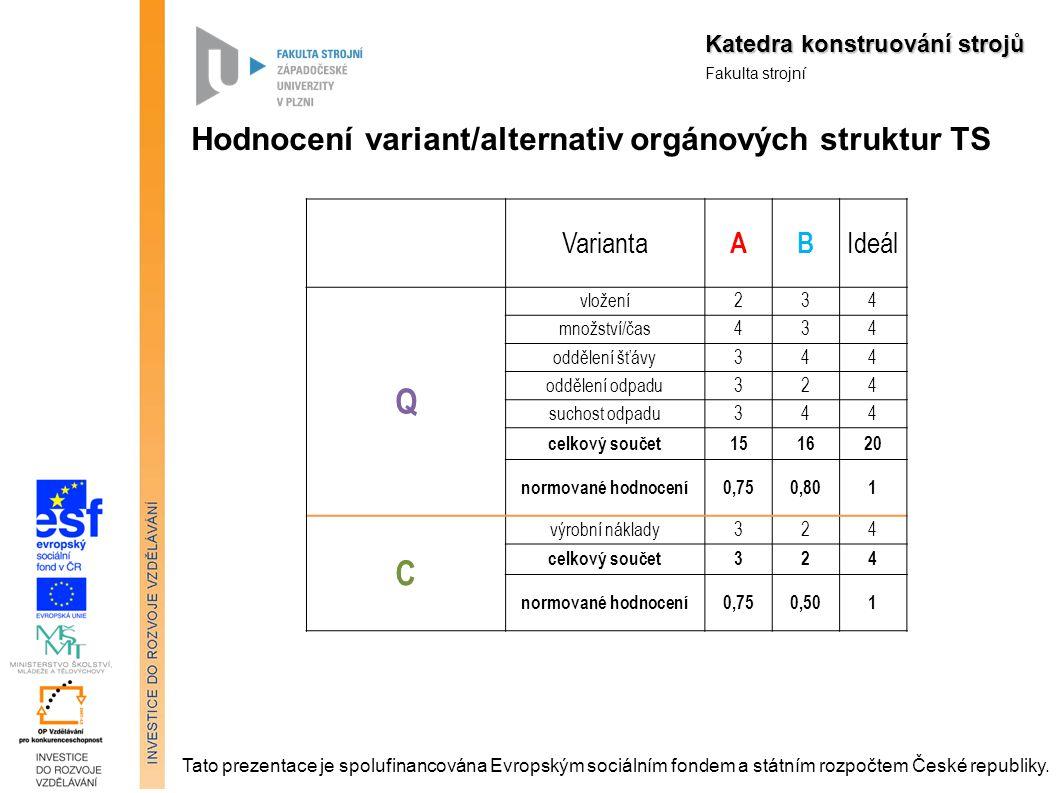 Q C Hodnocení variant/alternativ orgánových struktur TS Varianta A B