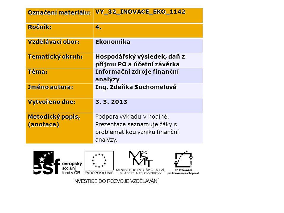 Označení materiálu: VY_32_INOVACE_EKO_1142. Ročník: 4. Vzdělávací obor: Ekonomika. Tematický okruh: