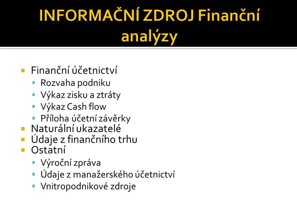 INFORMAČNÍ ZDROJ Finanční analýzy